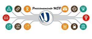 posicionamiento web - estrategias